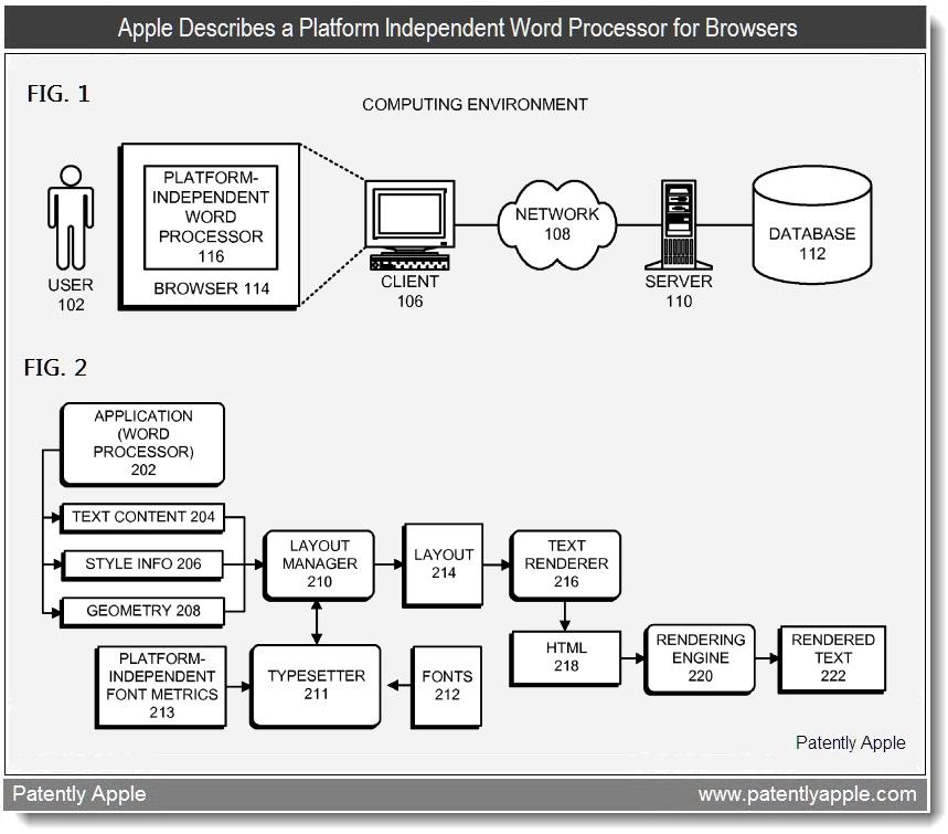 Patent: A Cross-Platform Word Processor?
