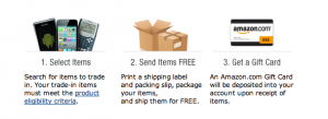 Amazon: Trade In Your Goods
