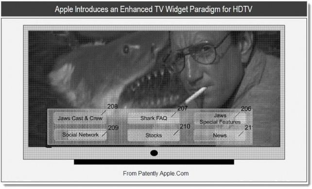 Apple podal patent na vylepšené TV Widgety
