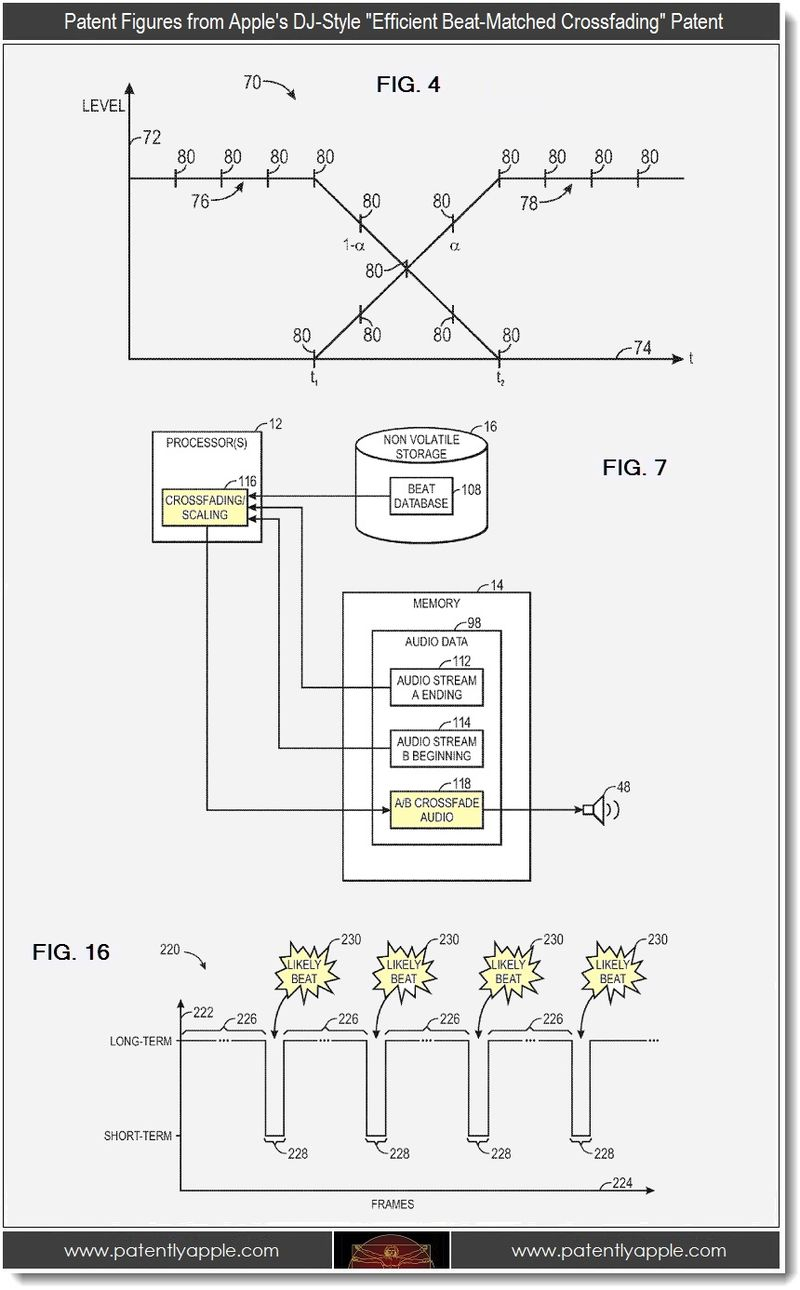 Apple Patent - Crossfading
