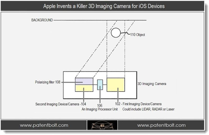 Apple Patent Filing