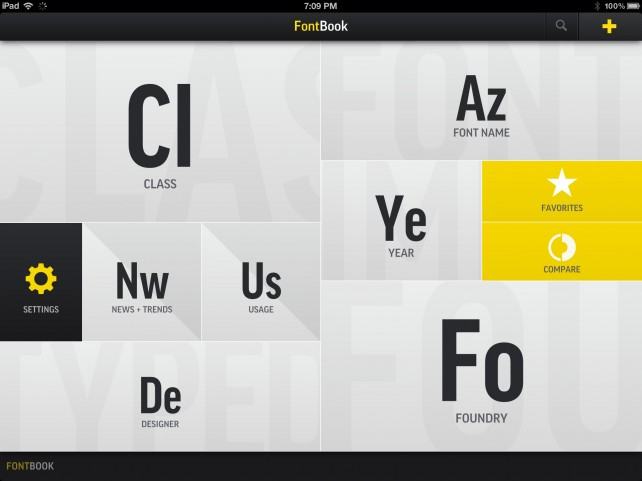 Turn Your iPad Into Your One Stop Font Shop With FontBook