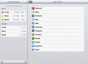 DataMan Pro version 5.0 (iPad) - App Watch
