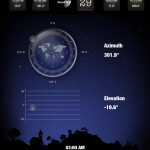 Moon Calendar version 1.1.5 (iPad 2) - Azimuth and Elevation (Portrait)