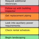 Organized version 1.4 (iPhone 4) - Priority List