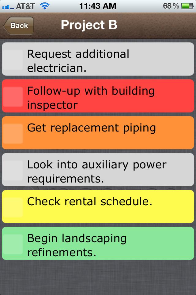 Priority List Method Iphone 4 Priority List