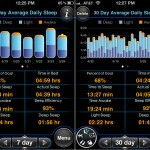 MotionX-Sleep version 3.0 (iPhone 4) - Sleep Reports