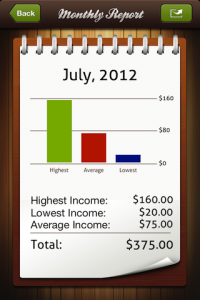 Daily Income by Indigo Beta screenshot