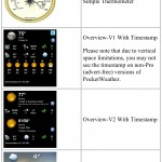 PocketWeather version 4.0 (iPad) - Resource Center