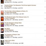 Goodreads for iPad 4