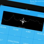 Analytics Tiles App for iPad 2