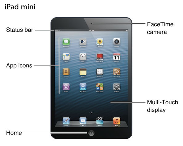 Apple Posts iPad mini User Guide Online