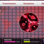 Plague Inc version 1.4.1 (iPhone 5) - Disease Overview