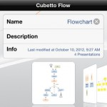 Cubetto Flow for iPhone 2