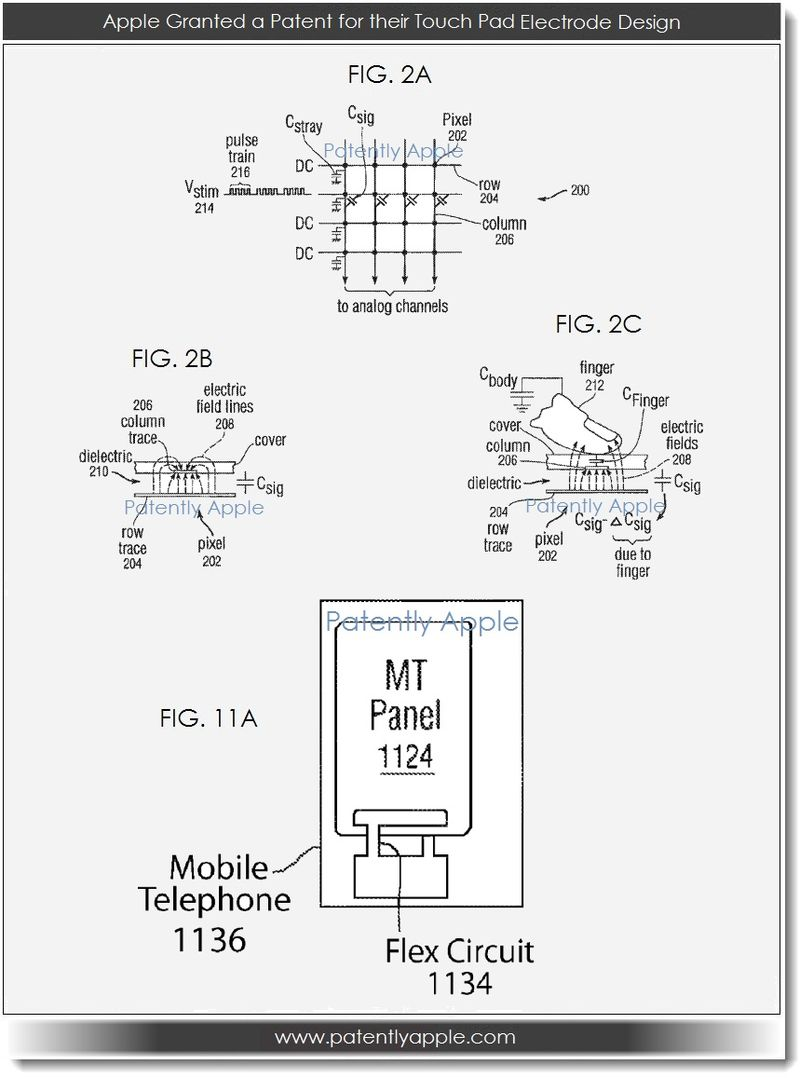Patent for capacitive multi-touch sensor panels