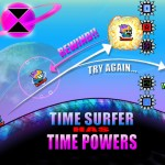 Time Surfer for iPad 2