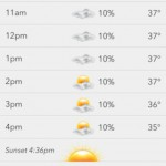 Today Weather 5