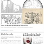 Zite for iPad 3
