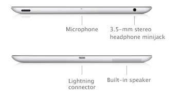 The iPad with Retina display: One Speaker