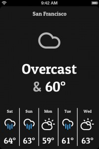 Conditions — Beautiful Weather Info on the Go! by Rubber Duck Software screenshot