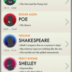 Poems by Hear from Penguin Classics for iPhone 3