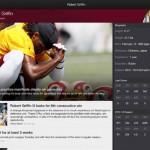 Yahoo! Sports for iPad 4