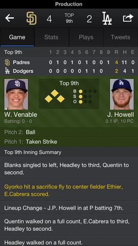 Yahoo! Sports