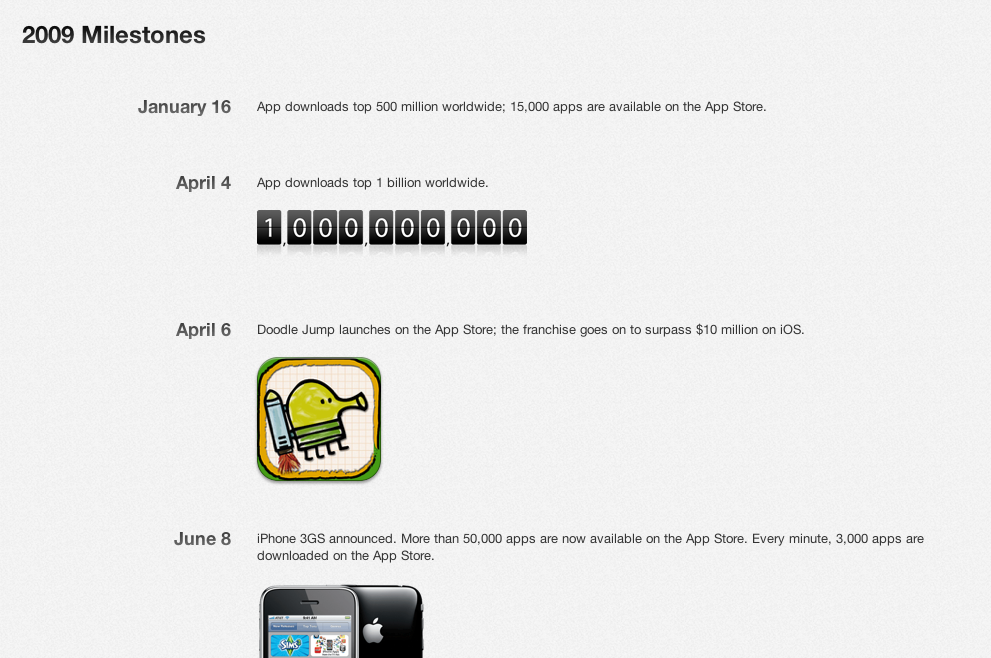 App Store Celebrates Fifth Anniversary