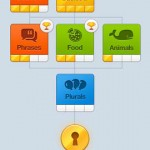 Duolingo for iPhone 2
