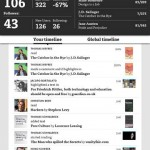 dotdotdot Reader for iPad 3