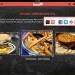 Food.com Every Day is a Food Holiday for iPad 5