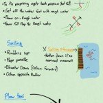 Notability for iPhone 3