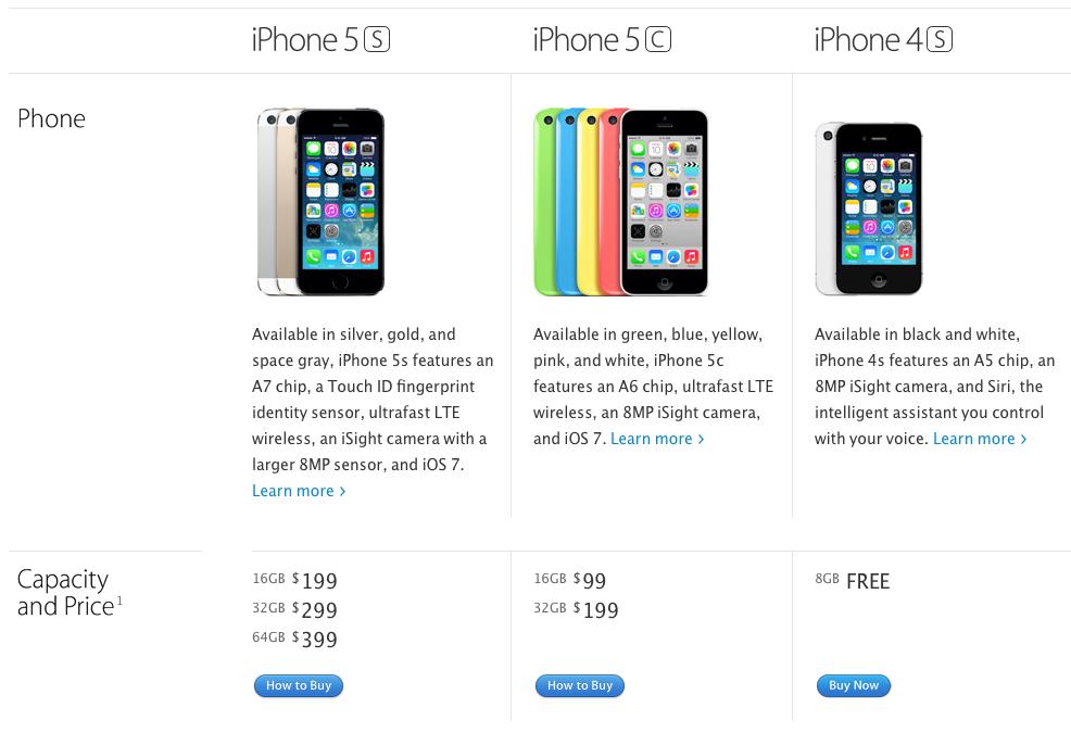 Apple's iPhone comparison page
