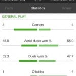 The Football App for iPhone 4