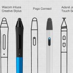 Concepts Stylus Support