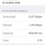 FCC Speed Test for iPhone 3