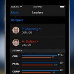 theScore Mobile for iPhone 5