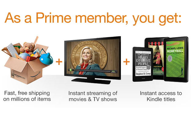 Current Prime offerings
