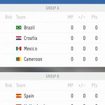 FIFA for iPhone 2