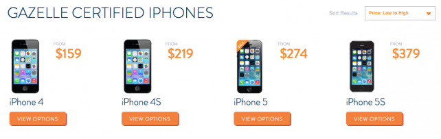 Gazelle launches a Certified Pre-Owned service for iPhone and iPad