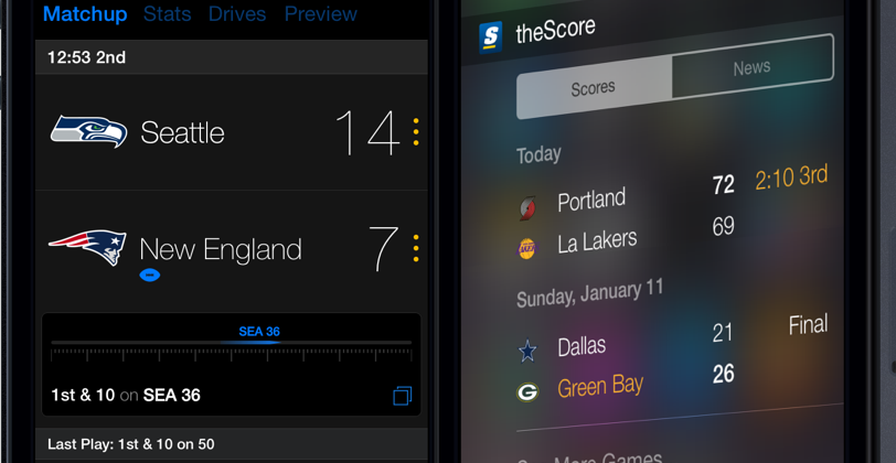 Today-View-widget