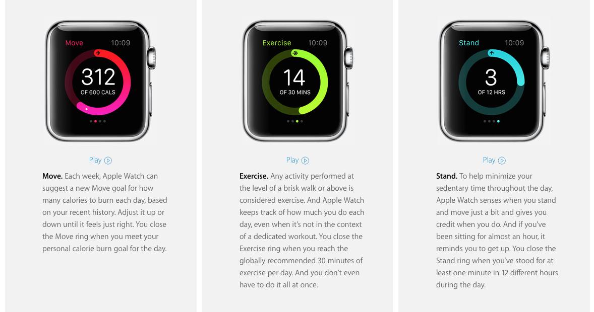 FDA: Apple je wellnes zařízení, nikoliv lékařský přístroj