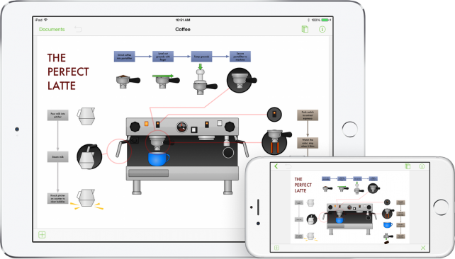 The Omni Group's OmniGraffle 2 goes universal, adds point editing tools and more