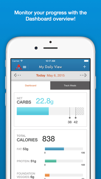 Atkins Carb Tracker gets updates for the online community, trackers ...