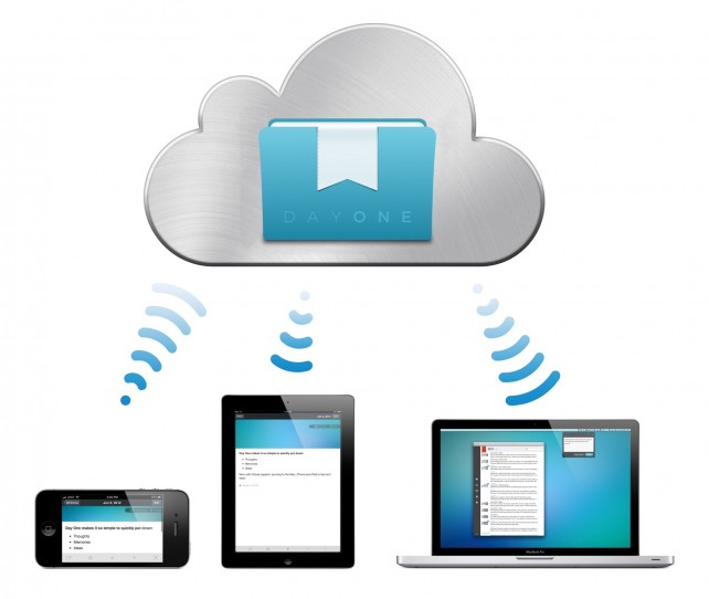 How to switch from Dropbox or iCloud to Day One Sync for your journal