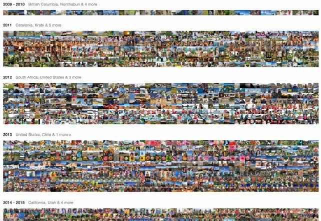How to find the best way to manage all your photos