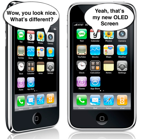 Next iPhone To Have OLED Display? Why Should You Care.
