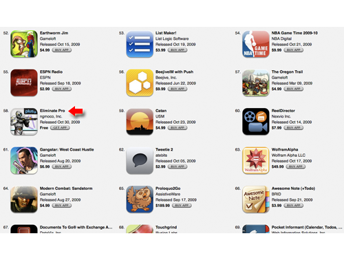 Eliminate Breaks Into The Top 100 Grossing Apps List