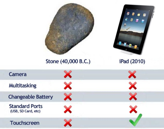 Humor: How Does The iPad Compare To... A Rock