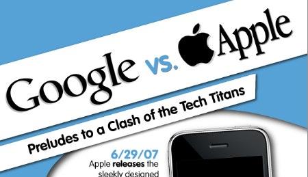 Google Versus Apple, The Infographic Timeline